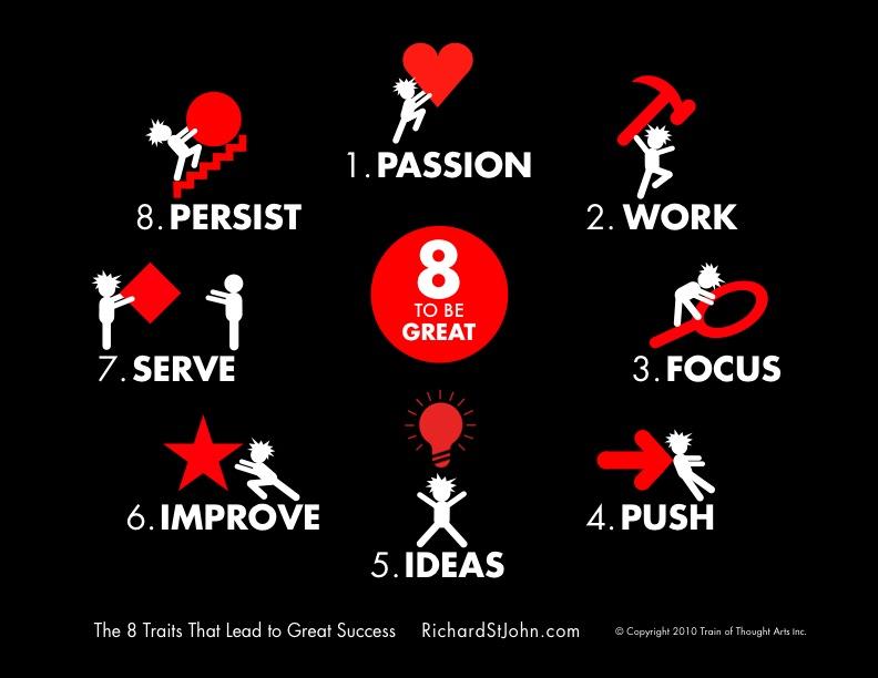 8 секретов успеха